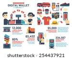 digital wallet infographics   Shutterstock .eps vector #254437921