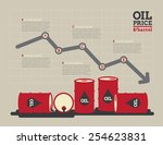 oil price  | Shutterstock .eps vector #254623831