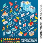 medical infographics set with... | Shutterstock .eps vector #254873011