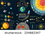set of universe infographics  ... | Shutterstock .eps vector #254882347