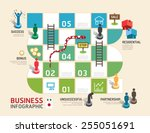 business board game concept... | Shutterstock .eps vector #255051691