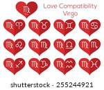 love compatibility   virgo....