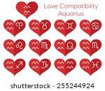 love compatibility   aquarius....