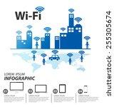 wifi   vector internet and... | Shutterstock .eps vector #255305674