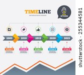 timeline infographic with... | Shutterstock .eps vector #255344581