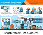 real estate infographics set... | Shutterstock .eps vector #255636391
