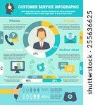 support call center phone e... | Shutterstock .eps vector #255636625