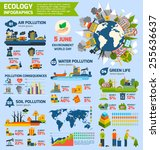 ecology infographics set with... | Shutterstock .eps vector #255636637