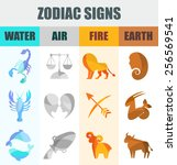 zodiac signs icons. water  air  ... | Shutterstock .eps vector #256569541