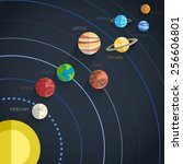 solar system flat vector | Shutterstock .eps vector #256606801