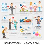 business insurance character... | Shutterstock .eps vector #256975261