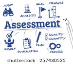 assessment. chart with keywords ... | Shutterstock .eps vector #257430535