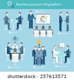 business process infographics.... | Shutterstock .eps vector #257613571