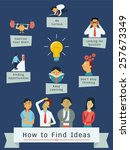 infographic presenting how to... | Shutterstock .eps vector #257673349