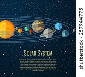 solar system banner with sun ... | Shutterstock .eps vector #257944775