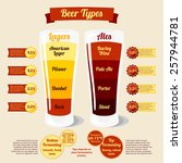 types of beer infographic  with ... | Shutterstock .eps vector #257944781