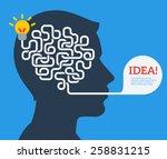 Creative Concept Of Human Brai...