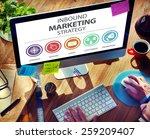 Inbound Marketing Strategy...