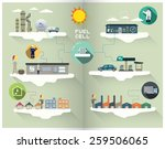 fuelcell graphic | Shutterstock .eps vector #259506065