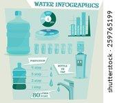 water infographics. bottled... | Shutterstock .eps vector #259765199