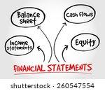 financial statements mind map ...   Shutterstock .eps vector #260547554