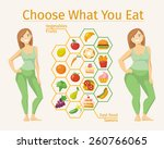 healthy lifestyle infographic.... | Shutterstock .eps vector #260766065