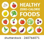 healthy lifestyle infographic.... | Shutterstock .eps vector #260766071