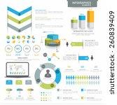 various business infographics...   Shutterstock .eps vector #260839409