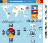 internet of things computer... | Shutterstock .eps vector #260982209
