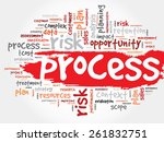 word cloud with process related ... | Shutterstock .eps vector #261832751