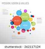 vector mission  vision and... | Shutterstock .eps vector #262117124
