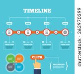 timeline with arrows and quotes.... | Shutterstock .eps vector #262970399