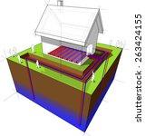 geothermal heat pump underfloor
