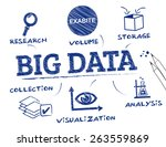 big data. chart with keywords... | Shutterstock .eps vector #263559869