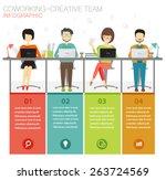 coworking  creative team... | Shutterstock .eps vector #263724569