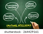 emotional intelligence mind map ... | Shutterstock . vector #264429161