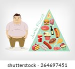 vector fat man flat illustration | Shutterstock .eps vector #264697451