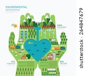 infographic nature care hand... | Shutterstock .eps vector #264847679