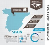 map infographic | Shutterstock .eps vector #265517651