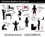 diabetes mellitus  dm  symptoms ...   Shutterstock .eps vector #266338814
