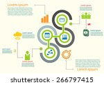 business infographic | Shutterstock .eps vector #266797415