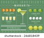 cocktail ingredients  ... | Shutterstock .eps vector #266818439