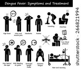 dengue fever symptoms and... | Shutterstock .eps vector #266821994