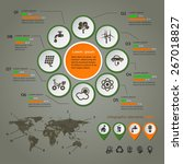 ecology infographic with map ...   Shutterstock .eps vector #267018827