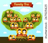 family tree with places for... | Shutterstock .eps vector #267025625