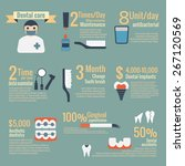 dental care infographic vector... | Shutterstock .eps vector #267120569