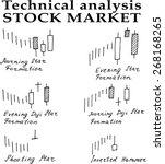 Handdrawn Stock Market...