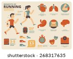 Benefits Of Running Infographics
