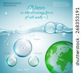 Water Is The Driving Force Of...