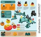 mining industry infographics... | Shutterstock .eps vector #268935527